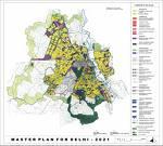 Master Plan Delhi